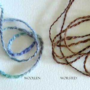 Comparison of wollen and worsted yarn
